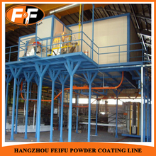 Compact Automatic Powder Coating Plants