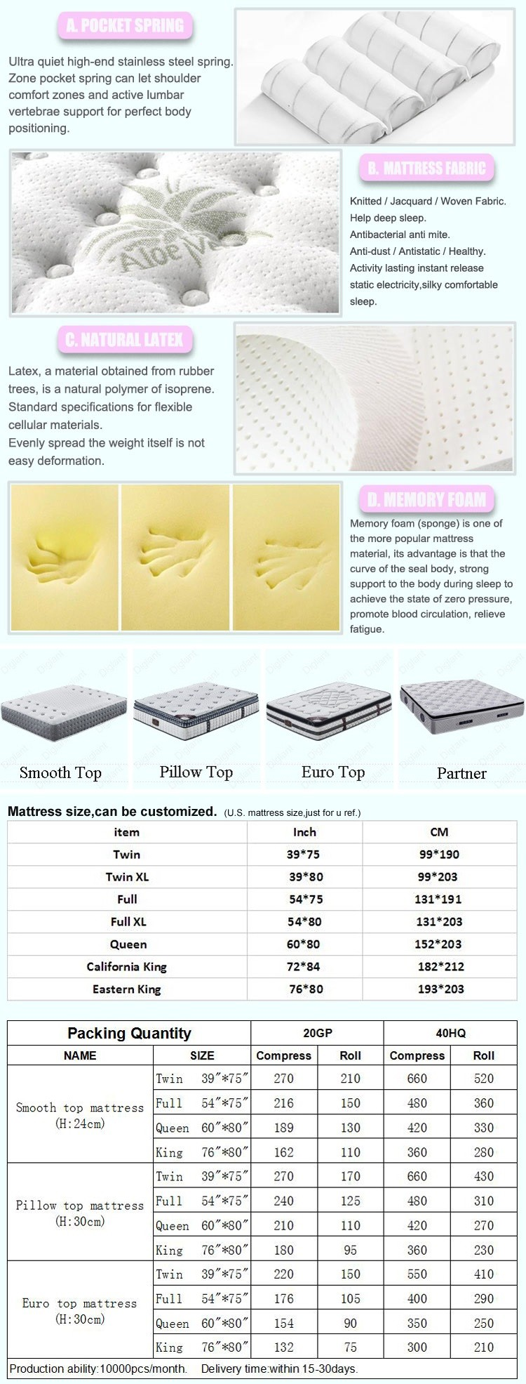used pillow top mattress with memory foam royal mattress (A27-PL24)
