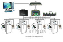 Control board for automation system based on RFID card reader