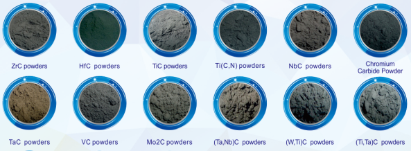 hartmetal powder 99.5% VC TiC Cr3C2 ZrC TaC NbC Mo2C HfC TiCN powder corrosion resistance coating