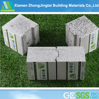 new construction building materials prices of expandable polystyrene sandwich wall panels