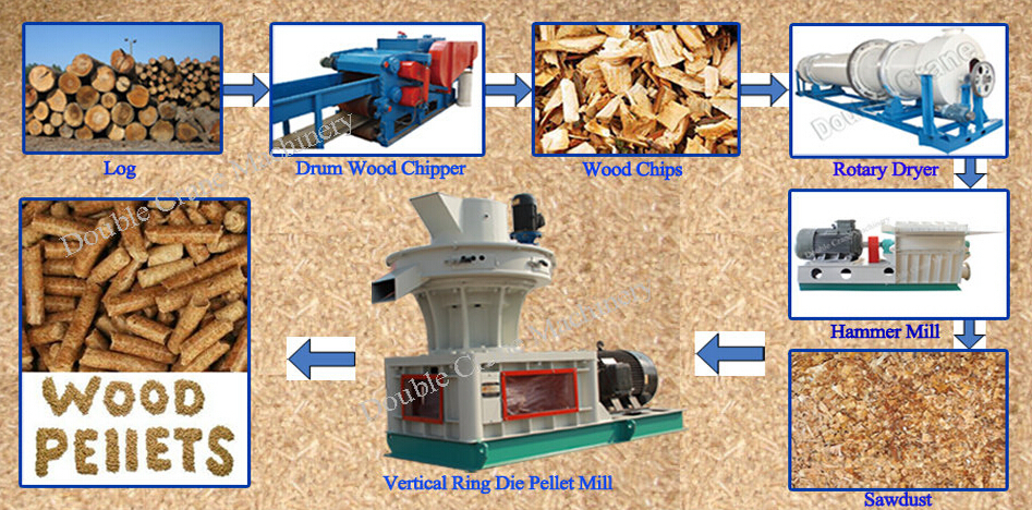 Waste paper/agricultural waste wood pellet briquettes making machine