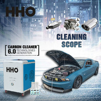 HHO Car carbon cleaning electroluminescent car sticker