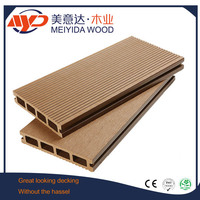 2016 Hot sale wpc decking floor/ wear resistance wpc decking board