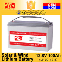 Yemen and Saudi Arabia 48V Lithium ion Battery Types of Solar Cell Battery Cycle Life >2000 cycles @1C 100%DOD