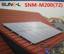 new energy 200w price per watt solar panel China manufacture