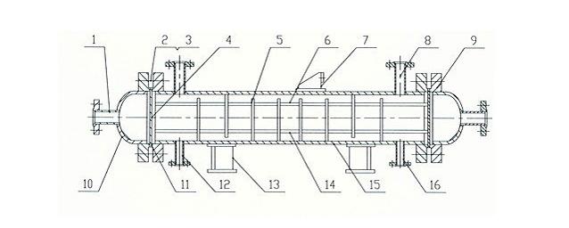 double tube heat exchanger  view heat exchanger  hundom