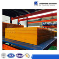 Professional technology polyurethane screen for panel from China plant