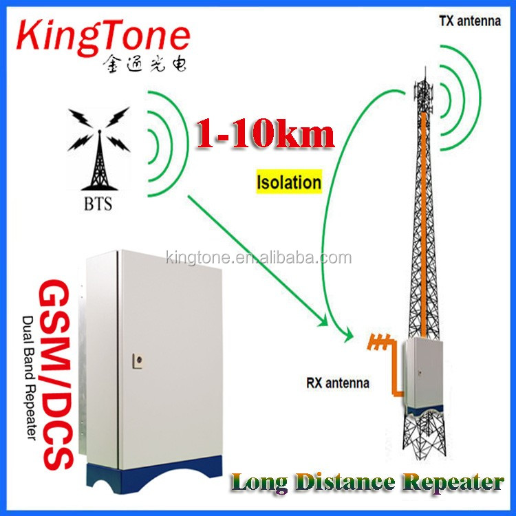 Gsm Repeater/ Cellular Signal Amplifier Gsm900 Dcs1800 Dual Band Mobile Signal Repeater