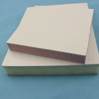 Frp Plywood Sandwich Panel Wholesale Plywood