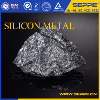 High Purity Minerals And Metallurgy Materials