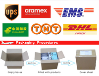 Best DHL UPS EMS international shipping rates from China to USA