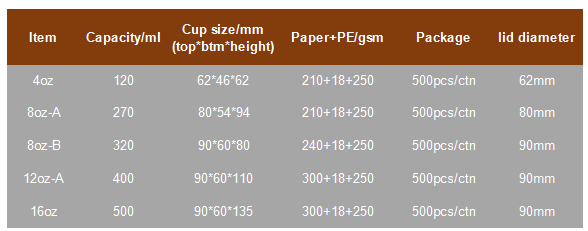 disposable double wall hot coffee paper cup 8oz