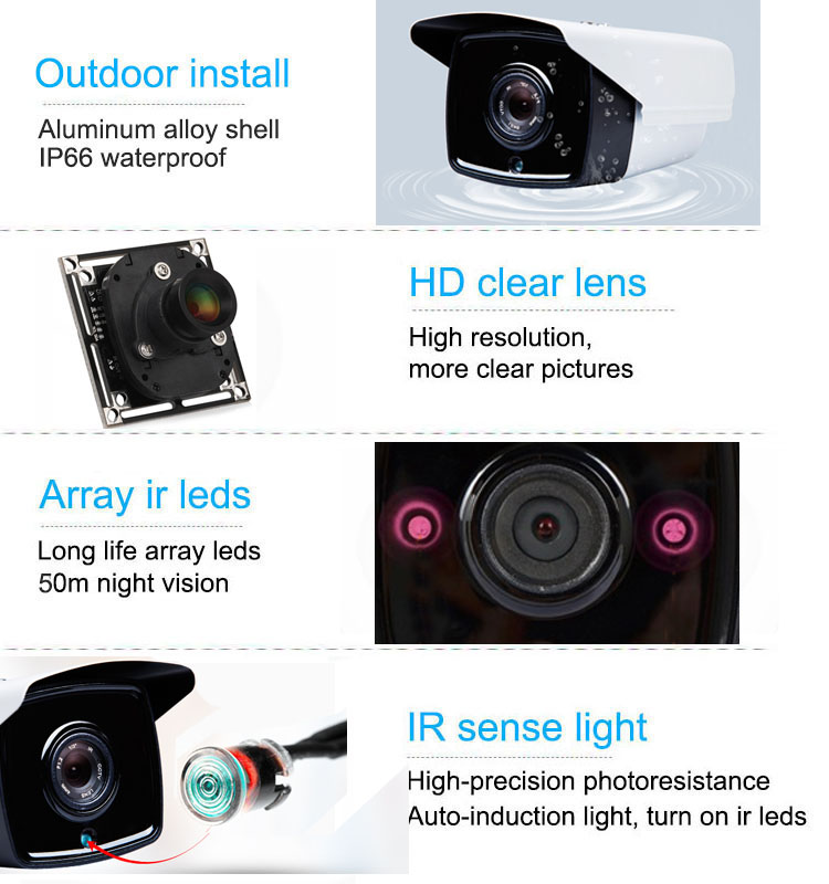Cheap Price 5.0Megapixel 50m IR Waterproof HD CCTV Camera 4 In 1