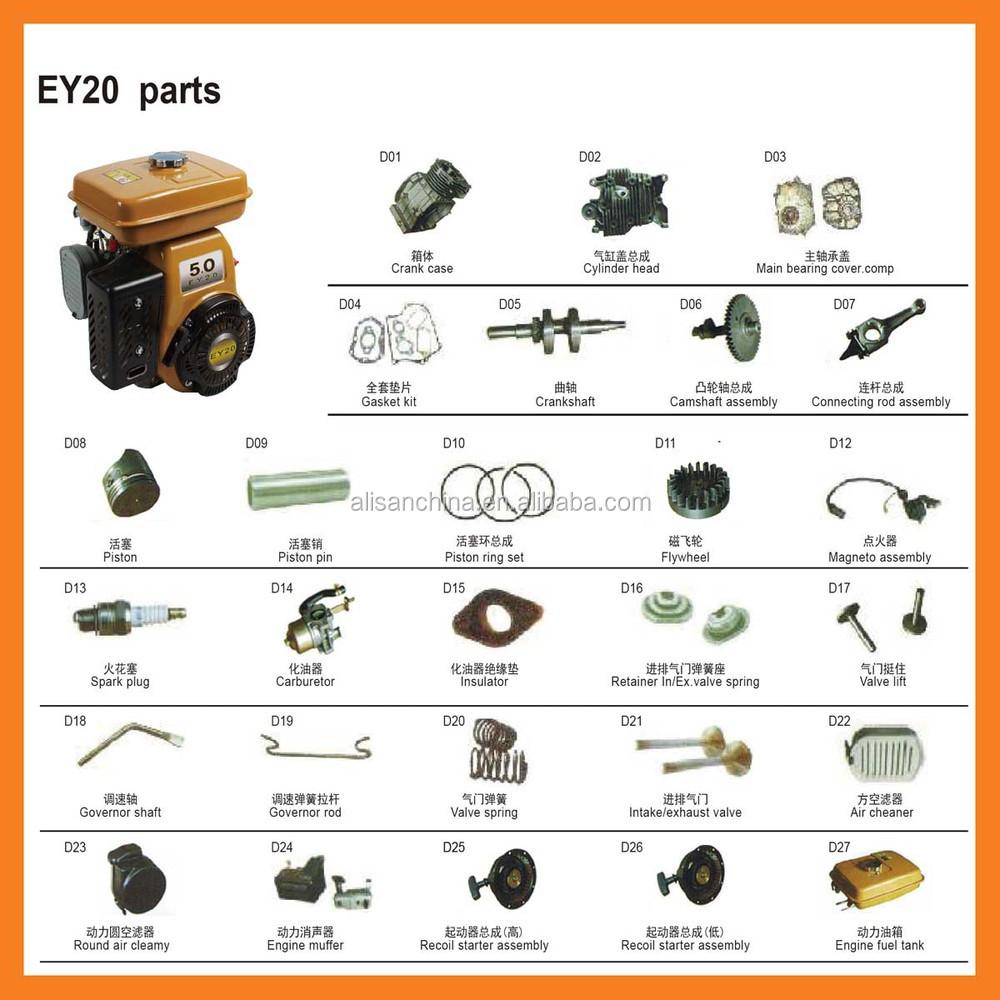 Robinn Ey20 Gasoline Engine Spare Parts Buy Spare Parts