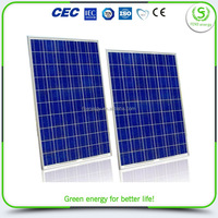 High quality crazy selling solar panel 250w manufacturer in china