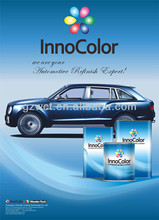 Clears for Car Paint - Universal, High Solid and High Gloss