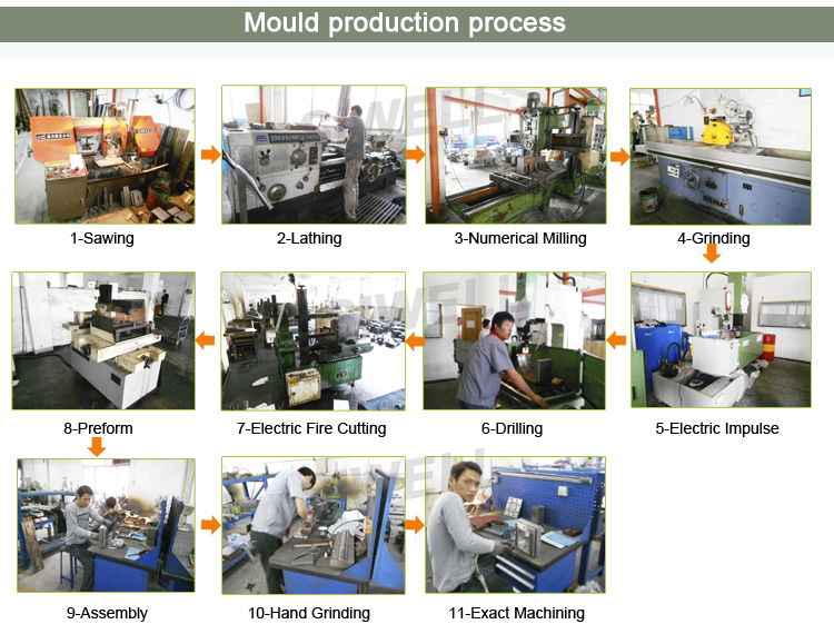 Fish pond PE media two cavity mould