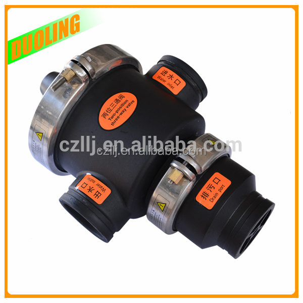 "Changzhou DN25 1"" auto relief valve for industrial Cheap price"