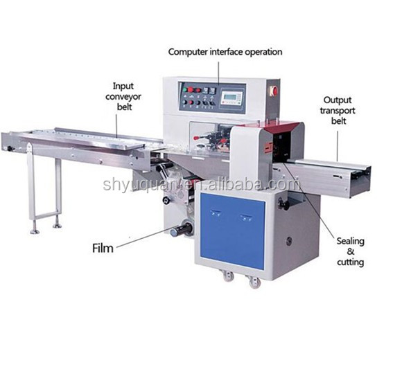 Automatic Flow Disposable Medical Non-woven Face Mask Packing Machine