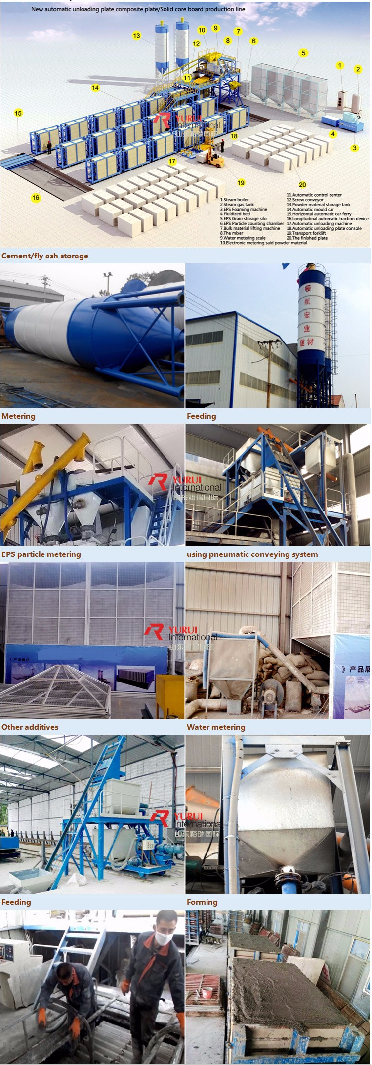 eps cement sandwich panel production line/lightweight concrete wall panel forming machine