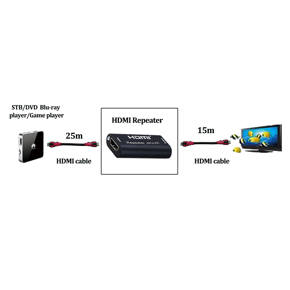 HDMI repeater with 40m HDMI extender, support 3D,4kx2k@30Hz, repeater HDMI signal to 40m, repeater HDMI 1.4