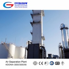 Energy-Saving high efficiency Liquid oxygen Air Separation plant