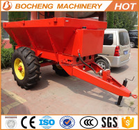 Tractor mounted electric fertilizer spreader for sale