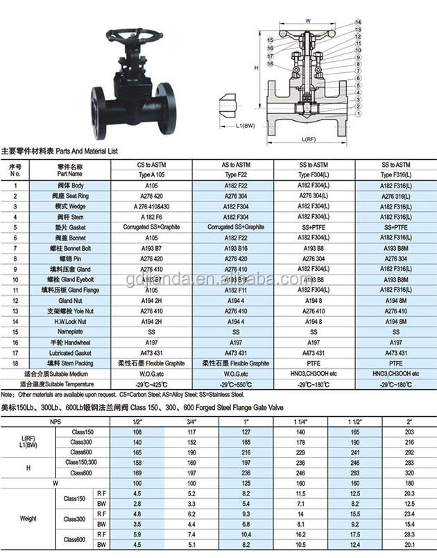 4 Inch Water Sluice Gate Valve Manufacture With Prices