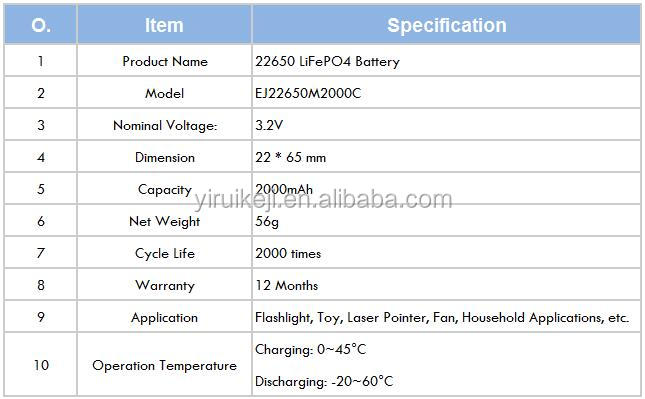 lithium iron phosphate IFR 22650 3.2V 2000mAh rechargeable LiFePO4 battery