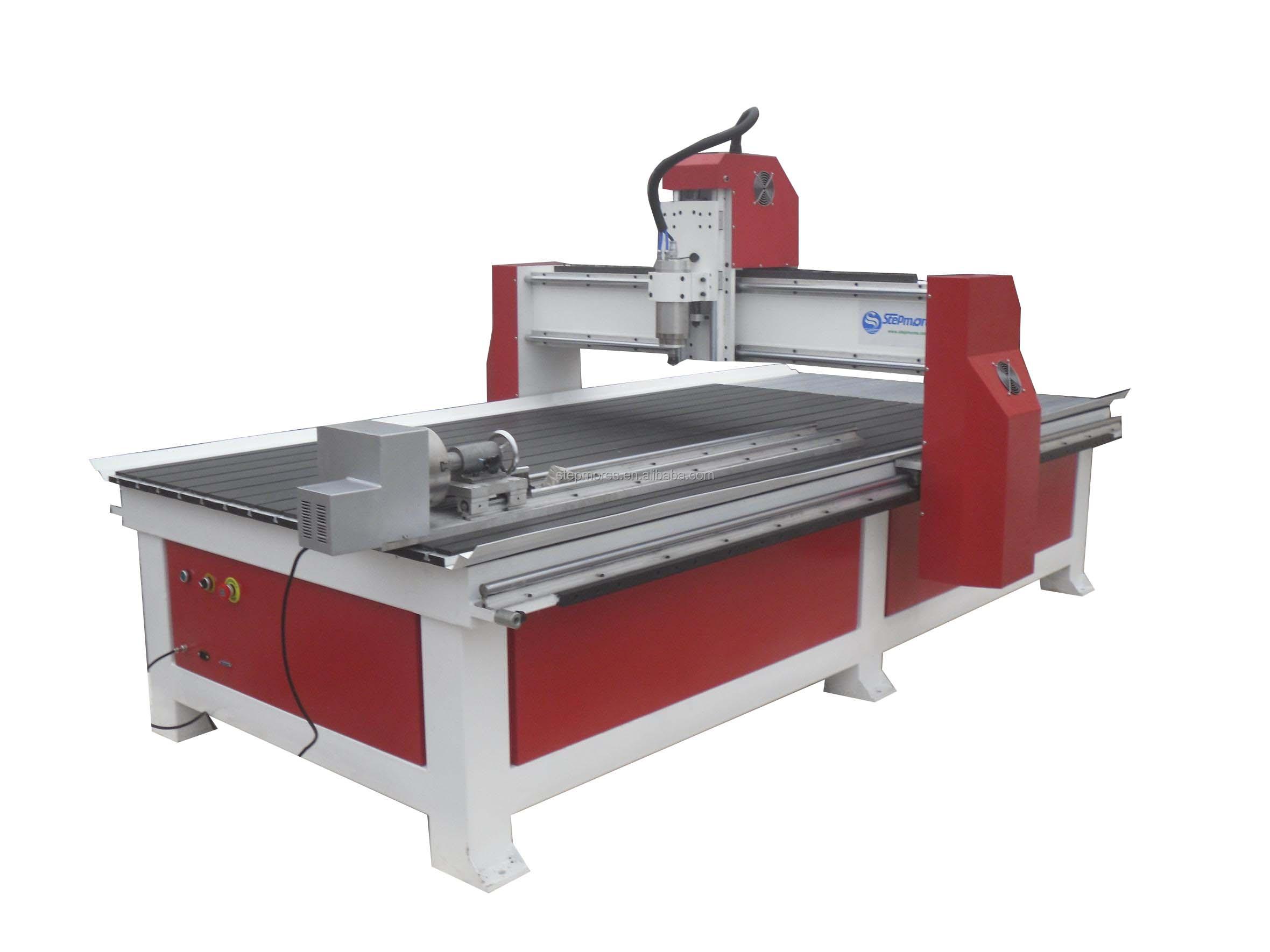 cad software cnc machine