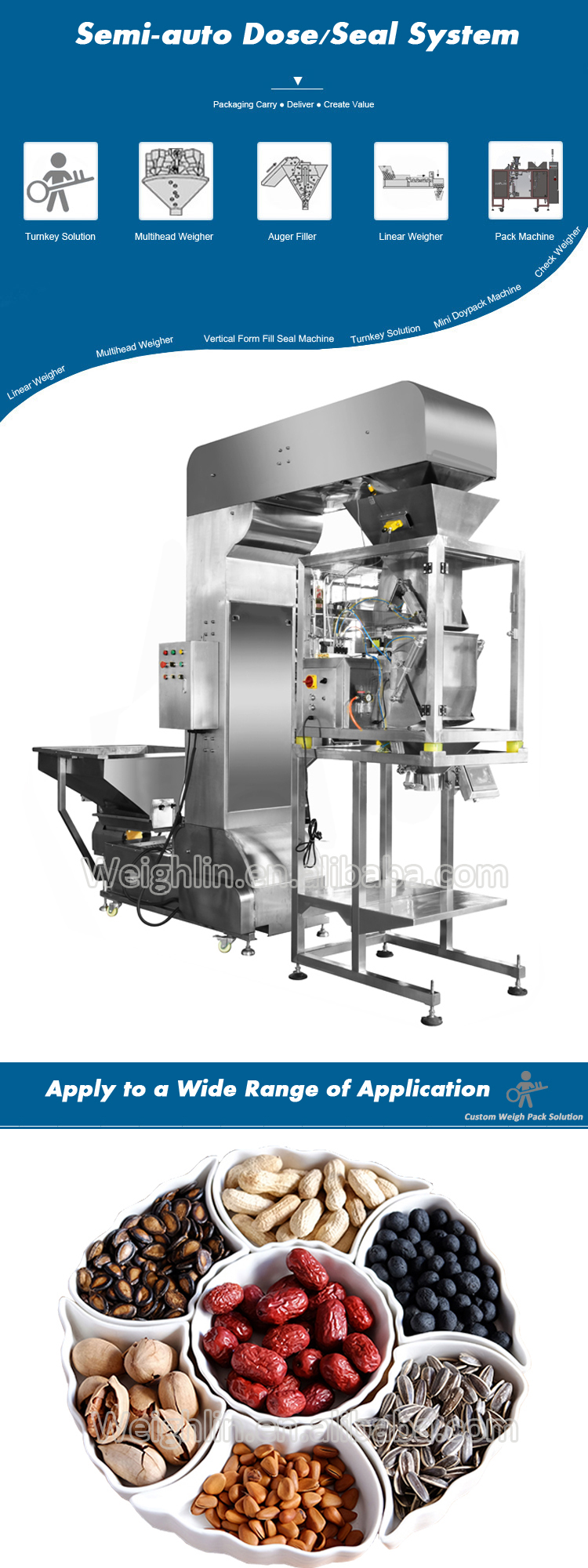 Full packing production line with dosing filling packing machines for nuts peanuts snack foods with premade ziplock pouches