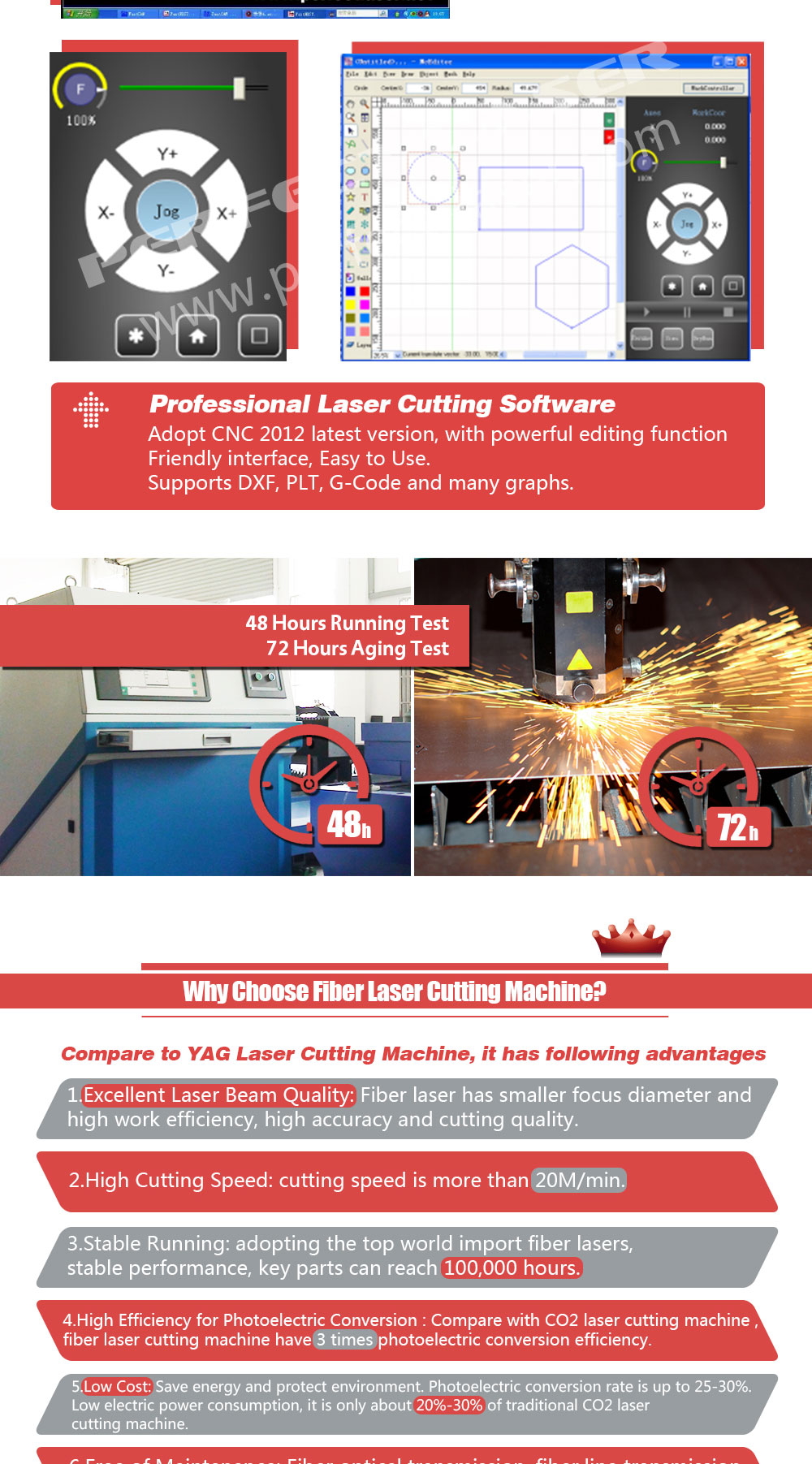13 Perfect Laser-Fiber Laser Cutting Machine.jpg