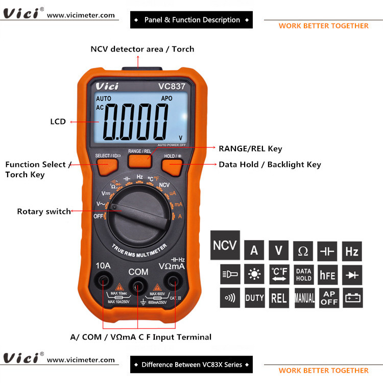 VICI VC837 Low Price Best Digital Multimeter Smart Pocket Multimeter