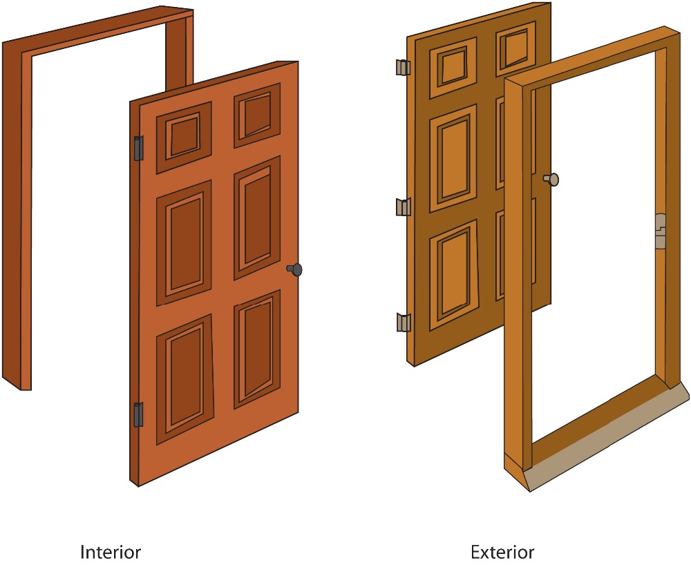 China prehung pre hung pre hung wooden doors buy prehung for Pre hung doors