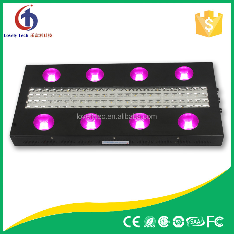 China manufacturer best price supply 1000 watt led grow light full spectrum