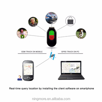 2016 real tkstar Brand New TKSTAR Mini Waterproof GPS Tracker GSM AGPS Tracking System for