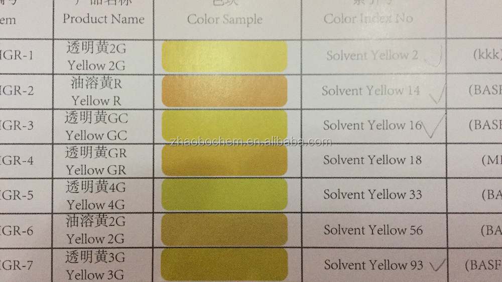 solvent Yellow 33 (soap, wax, cosmetics, medicine and plastic coloring)