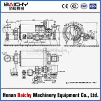 Merchanical Mine Grinder Industrial Engeering Machine grinding ball mill machine