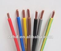 Al/XLPE/PVC copper coil house used electrical strandard wires cables