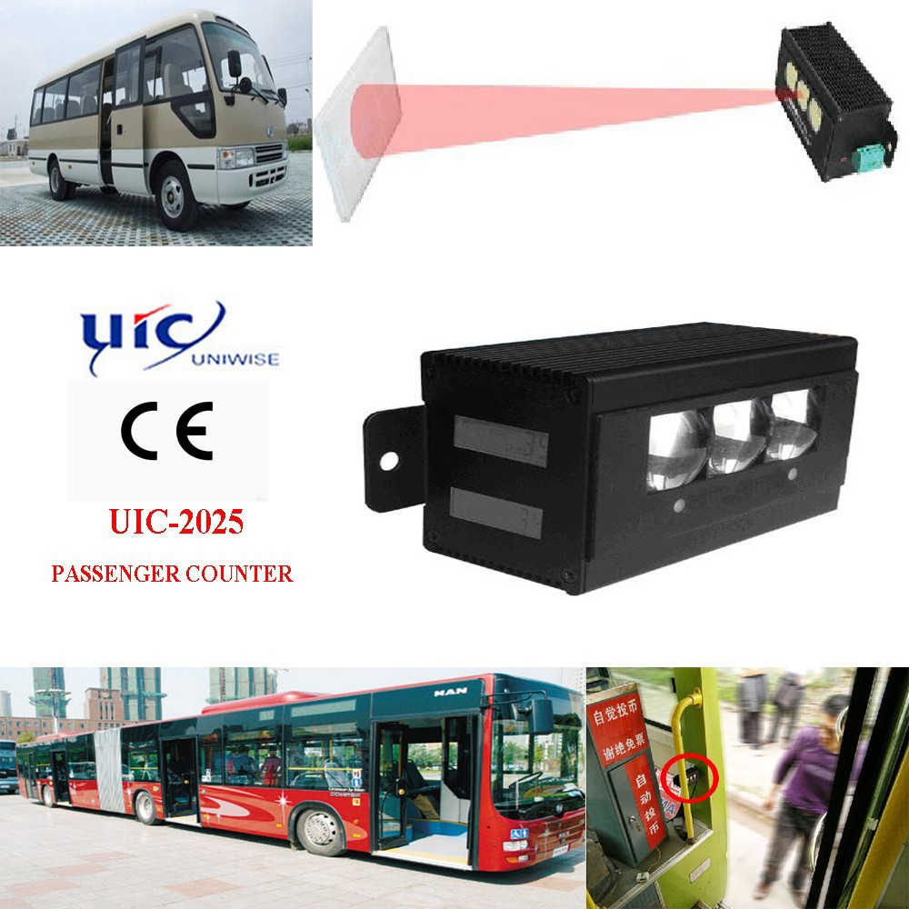 UIC-2025 High quality automatic passenger counting system bus passenger counter