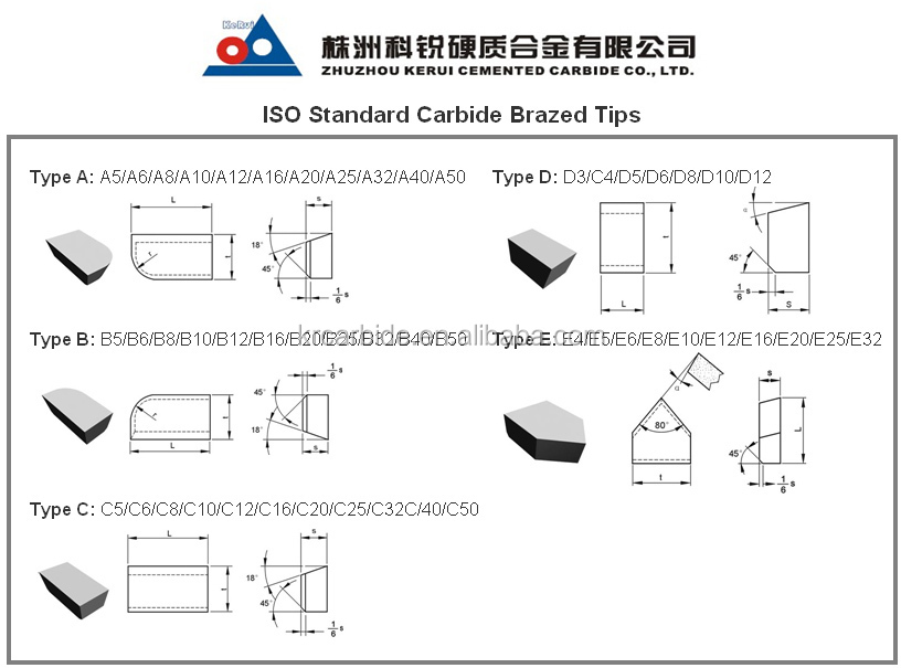 Cemented Carbide Brazed Insert Type D From Top Quality ...
