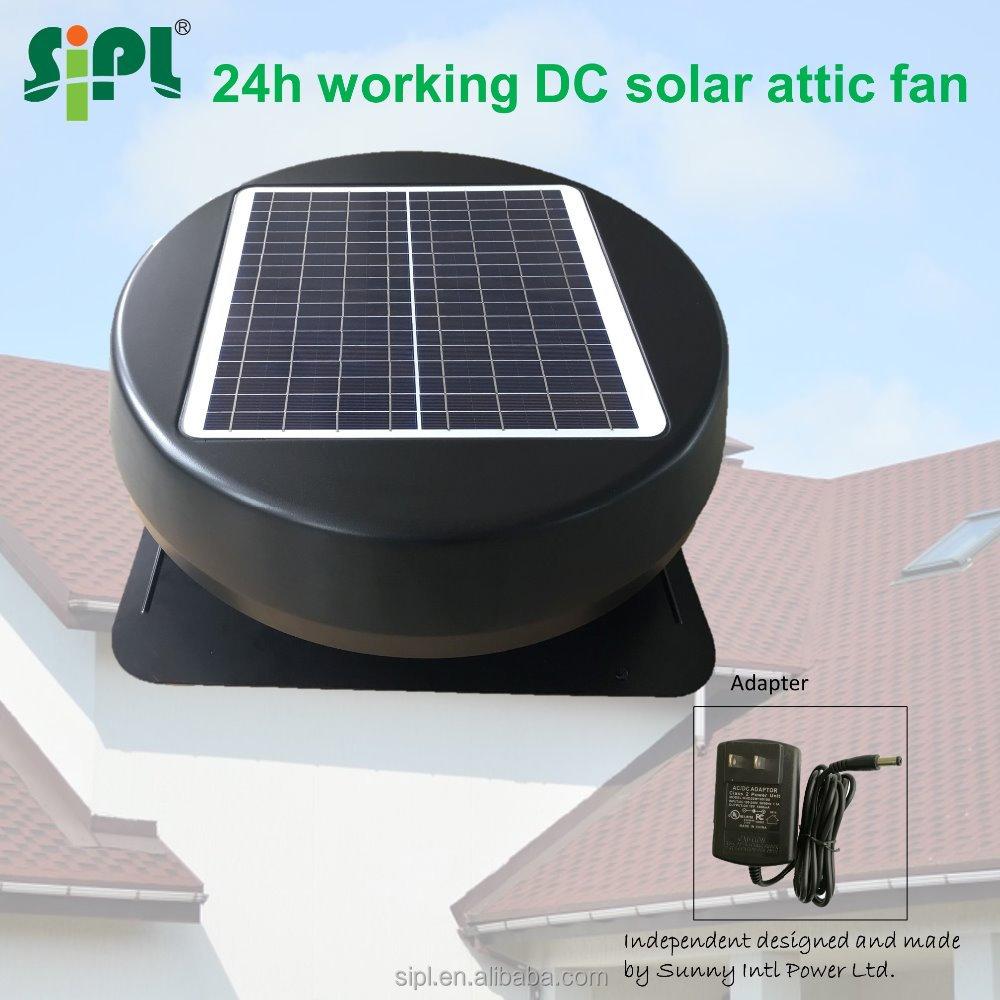 15 Watt 14 Inch 18V Solar U003cstrongu003eventu003c/strongu003e Fan Energy