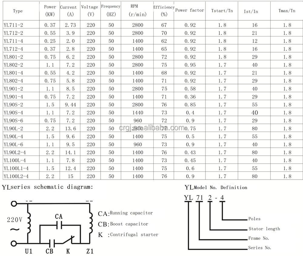 Capacitor Start Induction Motors (YL Series) - China Single Phase ...