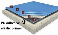 strong adhesive polyurethane primer for asphalt and cement surface