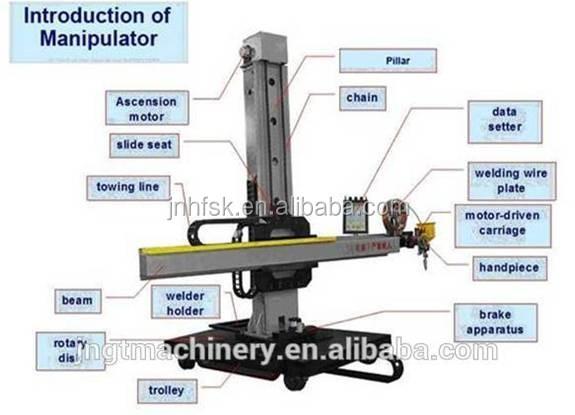welding manipulator clip.jpg