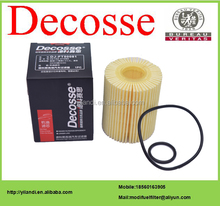 Auto/ Car Oil filter 04152-31080 for Toyota Lexus