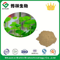 High Quality Pure Natural Centella Asiatica Extract