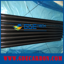 China GDE supply carbon fiber exhaust pipe cover