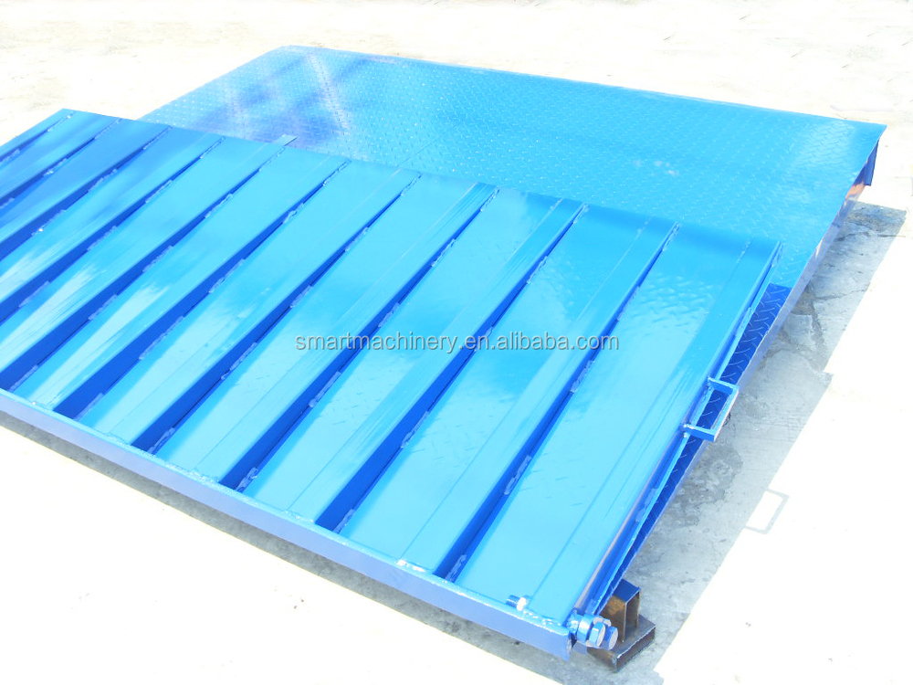 kelley cm mechanical dock leveler manual